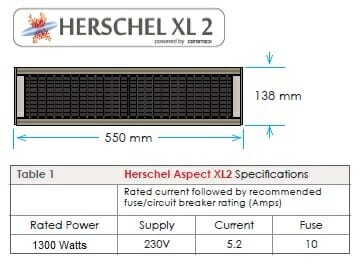 Herschel Aspect XL2 Technical Data