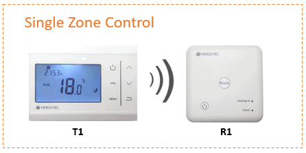 Herschel iQ Single Zone Control